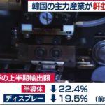 1.7兆円蒸発