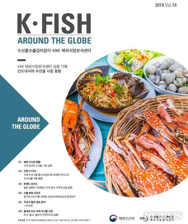 韓国水産物